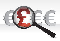 Euros and pound currency under magnify Royalty Free Stock Photo