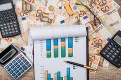50 eurosedlar med den finansdiagrammet, pennan och räknemaskinen, Royaltyfria Bilder