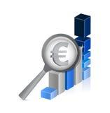 Eurovaluta under granskning. lyckad graf Arkivfoto