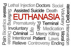 Euthanasia Word Cloud Royalty Free Stock Images