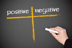 Evaluación positiva y negativa Fotos de archivo libres de regalías