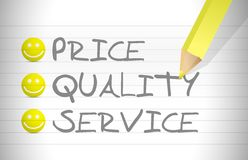 Evaluate price, quality and service Royalty Free Stock Image