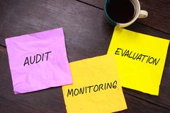Evaluation, business audit monitoring review quotes. Words typography lettering concept royalty free stock photo