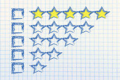 Evaluation and feedback. Star chart to evaluate a performance, give feedback Royalty Free Stock Photography