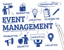Event management concept Stock Photos