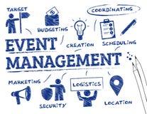 Event management concept Stock Photos