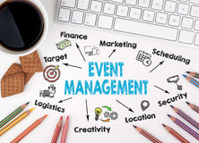Event management concept. Computer keyboard on a white table
