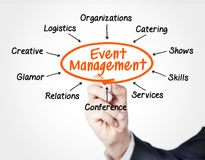 Event management Stock Image
