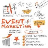 Eventmarketing concept Stock Photography