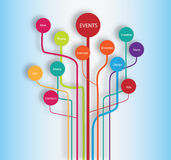 Events tree creative idea and concept. Vector Stock Photography