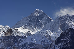 Everest Mountain Peak (Sagarmatha), Nepal. Royalty Free Stock Photos