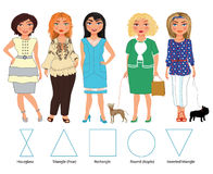 Everyday clothes. Recommended styles of daily clothes for 5 types of female figures: hourglass, triangle, rectangle, round and inverted triangle, vector hand Stock Photography
