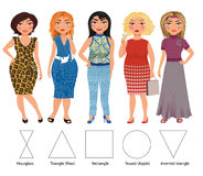 Everyday clothes. Recommended styles of daily clothes for 5 types of female figures: hourglass, triangle, rectangle, round and inverted triangle, vector hand Stock Photos