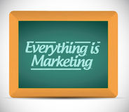 Everything is marketing message. illustration Stock Images
