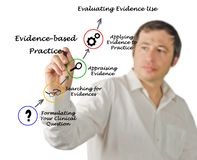 Evidence based practice. Man presenting Evidence based practice stock photography