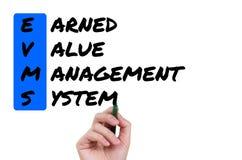 EVMS, handwriting Zarabiał wartości Managament system fotografia stock