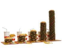 Evolução da refeição do fast food Imagem de Stock Royalty Free