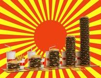 Evolução da refeição do fast food Imagens de Stock Royalty Free