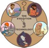 A evolução da tecnologia Foto de Stock