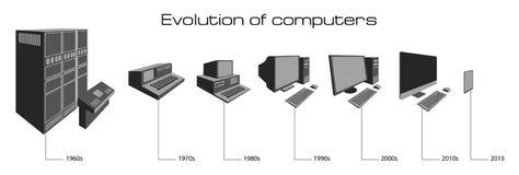 Evolução do computador ilustração stock