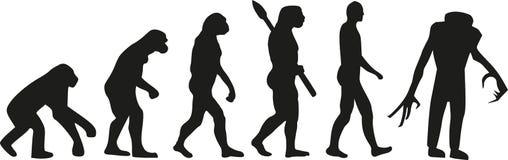 Evolução do zombi inoperante ilustração do vetor