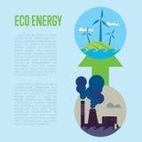 Evolución de la contaminación industrial a la energía del eco Imagen de archivo libre de regalías