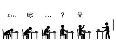 Evolución de la sala de clase ilustración del vector