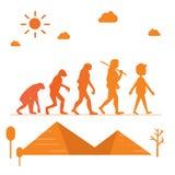 Evolución humana Desarrollo del crecimiento del progreso de la silueta Foto de archivo libre de regalías