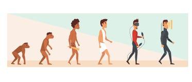 Evolución humana y futuro Ilustración del vector Imagen de archivo