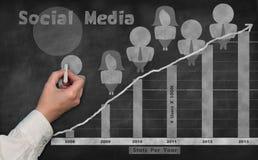 Evolución social del Stats de los medios de la pizarra Imágenes de archivo libres de regalías