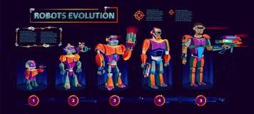 Evoluci?n de robots, progreso tecnol?gico stock de ilustración