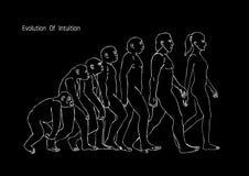 evolutie van intuïtie van de oude mens aan de moderne mens vector illustratie