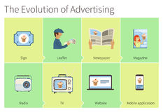 The evolution of advertising Stock Photos