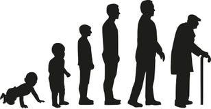 Evolution för livcirkulering - från behandla som ett barn till gamala mannen stock illustrationer