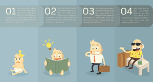 Evolution. Infographic on cartoon concept Stock Images