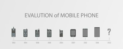 Evolution of mobile phone. Element of evolution illustration. Premium quality graphic design icon. Signs and symbols collection ic vector illustration