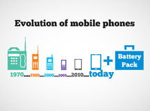 Evolution of mobile phones. Royalty Free Stock Photo