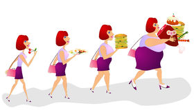 Evolution of nutrition. Four women with different food and adequate shapes Royalty Free Stock Photography
