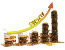 Evolution of obesity with fast food meal. Isolated, 3d rendering Stock Photos