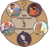 The evolution of technology. Five colorful cartoon characters illustrating science and technologiy evolution of the mankind. EPS8 vector set stock illustration