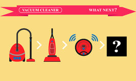 Evolution of vacuum cleaners. What next?, future of vacuum cleaners Stock Image