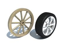 Evolution of wheel Stock Photo