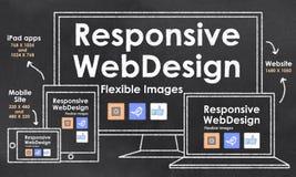Evolutivo com design web responsivo ilustração royalty free