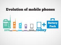 Evoluzione dei telefoni cellulari royalty illustrazione gratis