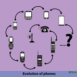 Evoluzione dei telefoni, progresso di tehnology, che concetto seguente piano Immagine Stock Libera da Diritti