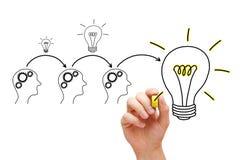 Evoluzione di un'idea Immagine Stock