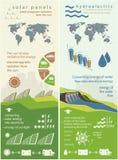 Ewolucja energii odnawialnej pojęcie zielenieć royalty ilustracja