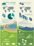 Ewolucja energii odnawialnej pojęcie zielenieć ilustracji