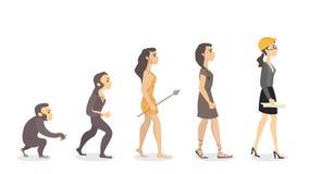 Ewolucja kobieta ilustracja wektor