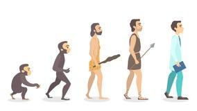 Ewolucja lekarka ilustracji